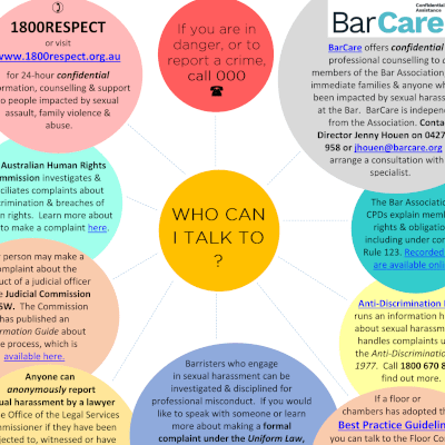 Screen cap of first page of Who can I talk to about sexual harassment at the Bar -_Factsheet